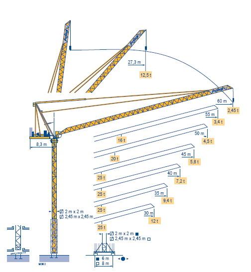 Грузовысотные характеристики крана 25 тонн