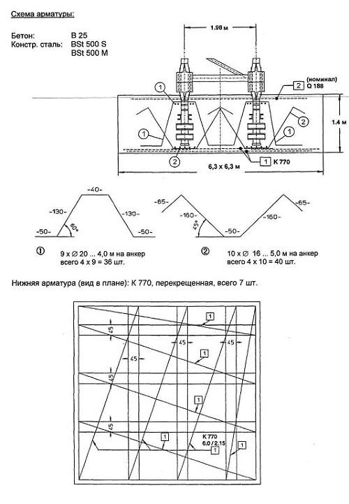 Пример расчета фундамента